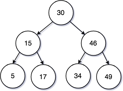 /images/datastructure/tree06.png