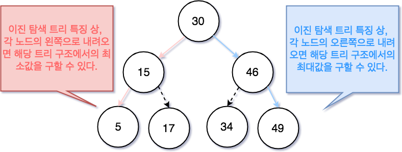 /images/datastructure/tree07.png