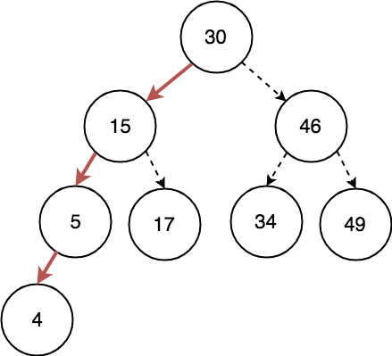 /images/datastructure/tree11.png