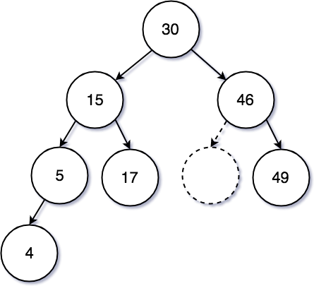 /images/datastructure/tree12.png