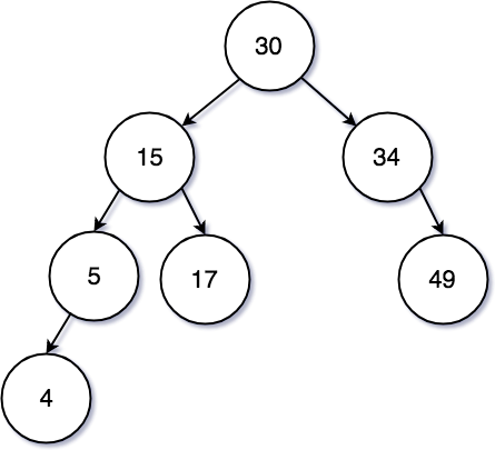 /images/datastructure/tree14.png