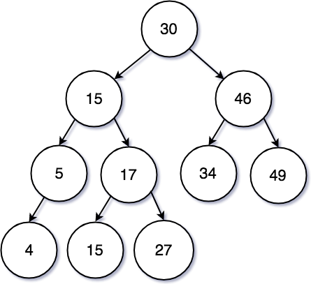 /images/datastructure/tree15.png