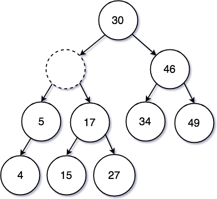 /images/datastructure/tree16.png