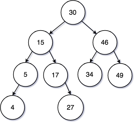 /images/datastructure/tree17.png